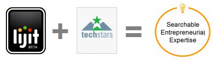 Lijit_techstars_2